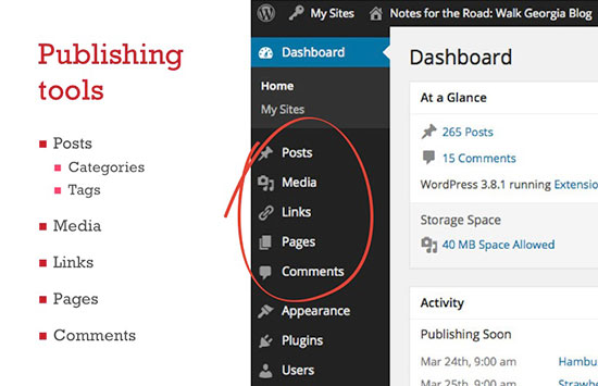 WordPress publishing tools